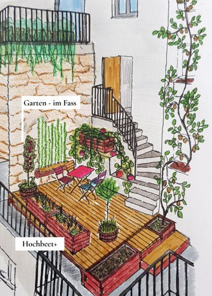 So könnte du deinen Dachgarten gestalten mit dem Hochbeet+ und dem FassGarten.